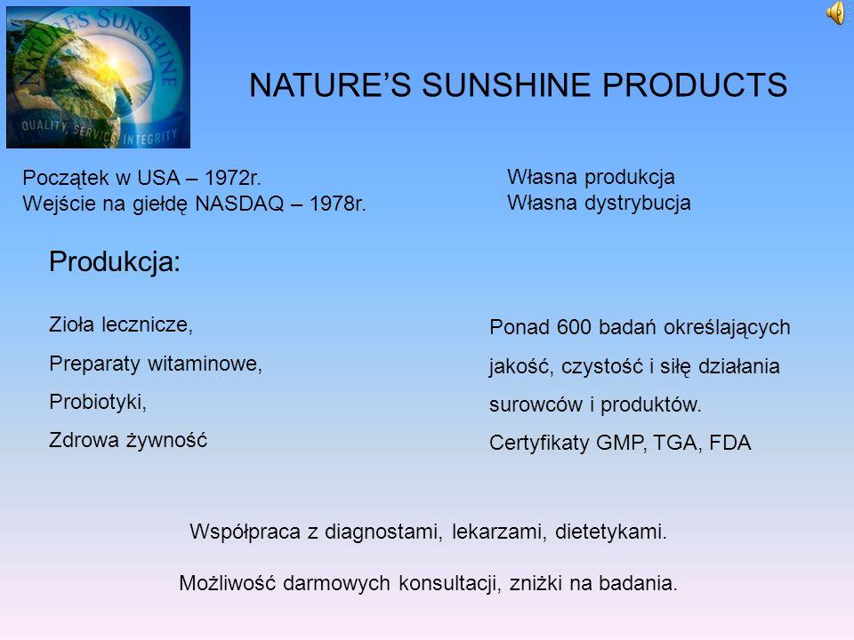 Produkcja: Zioła lecznicze, Preparaty witaminowe, Probiotyki, Zdrowa żywność Ponad 600 badań określających jakość, czystość i siłę działania surowców