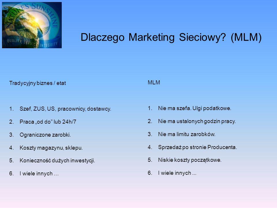 Dlaczego Marketing Sieciowy? (MLM) MLM 1.Nie ma szefa. Ulgi podatkowe. 2.Nie ma ustalonych godzin pracy. 3.Nie ma limitu zarobków. 4.Sprzedaż po stron