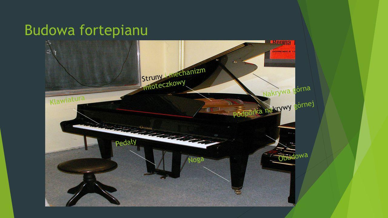 """Jeżeli nie stać nas na fortepian… Można znaleźć tańsze """"zamienniki fortepianów Np. Keyboard:"""