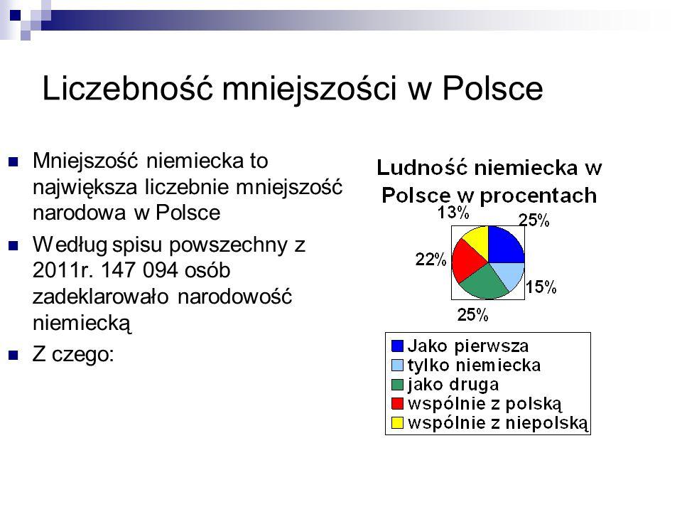 Liczebność mniejszości w Polsce Mniejszość niemiecka to największa liczebnie mniejszość narodowa w Polsce Według spisu powszechny z 2011r. 147 094 osó