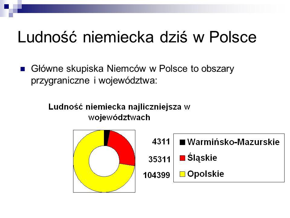 Ludność niemiecka dziś w Polsce Główne skupiska Niemców w Polsce to obszary przygraniczne i województwa: