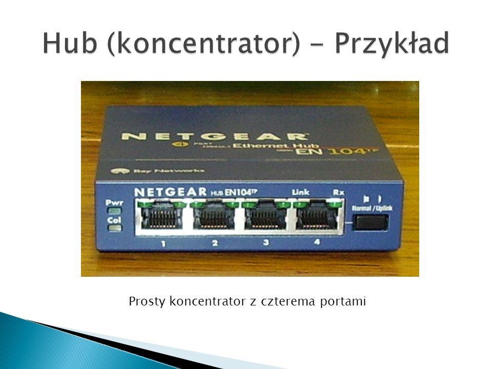 Przełącznik oferuje dokładnie te same funkcje co koncentrator z tą różnicą, iż pozwala podzielić sieć na segmenty (podobnie jak most).
