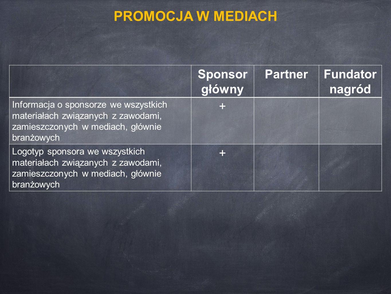 Sponsor główny PartnerFundator nagród Informacja o sponsorze we wszystkich materiałach związanych z zawodami, zamieszczonych w mediach, głównie branżowych + Logotyp sponsora we wszystkich materiałach związanych z zawodami, zamieszczonych w mediach, głównie branżowych + PROMOCJA W MEDIACH