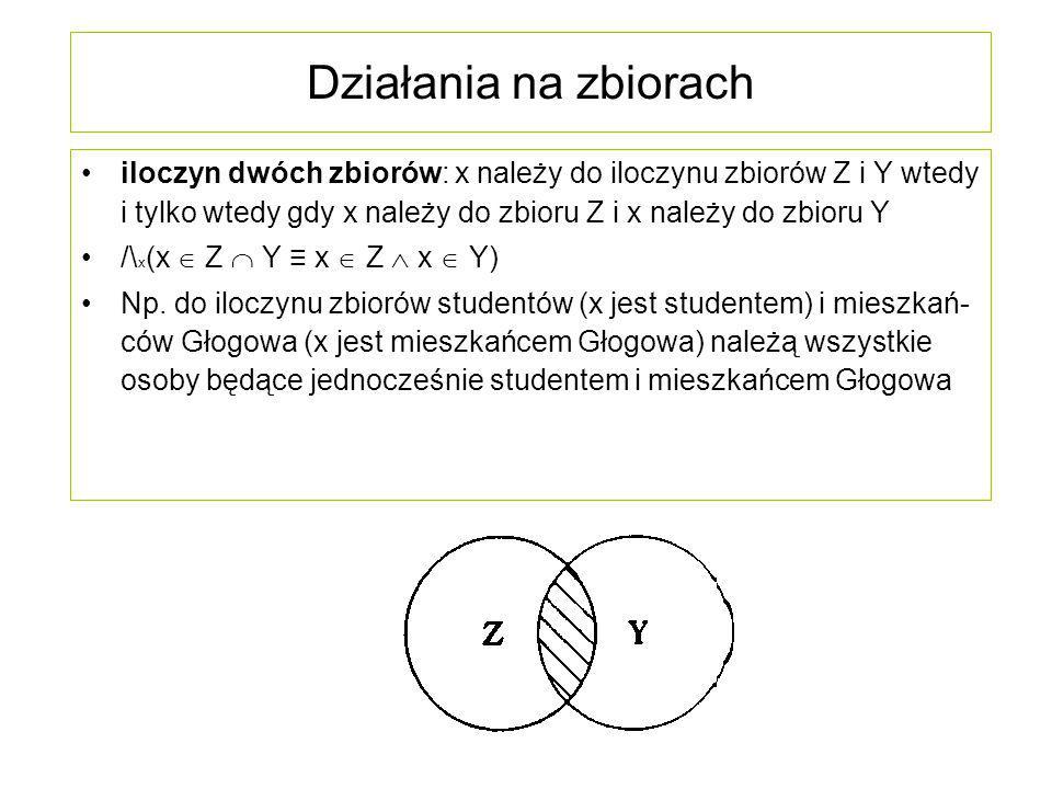 Działania na zbiorach iloczyn dwóch zbiorów: x należy do iloczynu zbiorów Z i Y wtedy i tylko wtedy gdy x należy do zbioru Z i x należy do zbioru Y /\