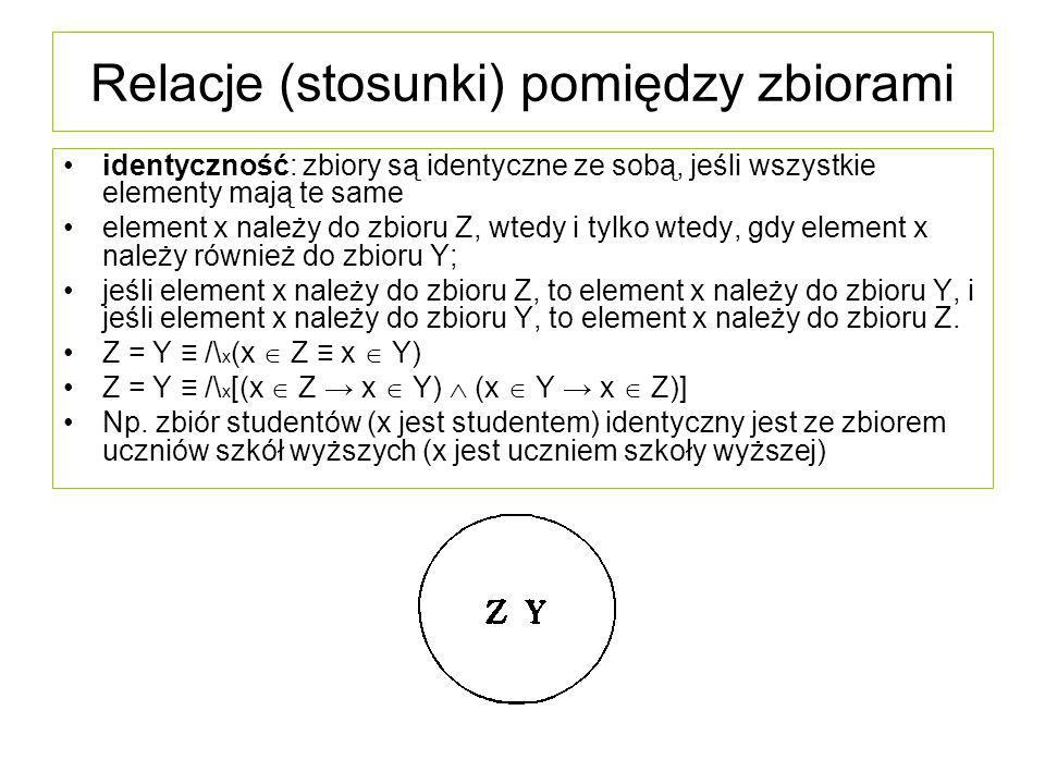 Relacje (stosunki) pomiędzy zbiorami podrzędność: zbiór Z jest podrzędny do (zawiera się w) zbioru Y, wtedy i tylko wtedy gdy wszystkie elementy zbioru Z należą do zbioru Y, ale nie wszystkie elementy zbioru Y należą do Z Z  Y ≡ /\ x (x  Z → x  Y)  \/ x (x  Z  x  Y) Uwaga: dla tego typu relacji stosuje się również zapis w postaci symbolu  (tzw.