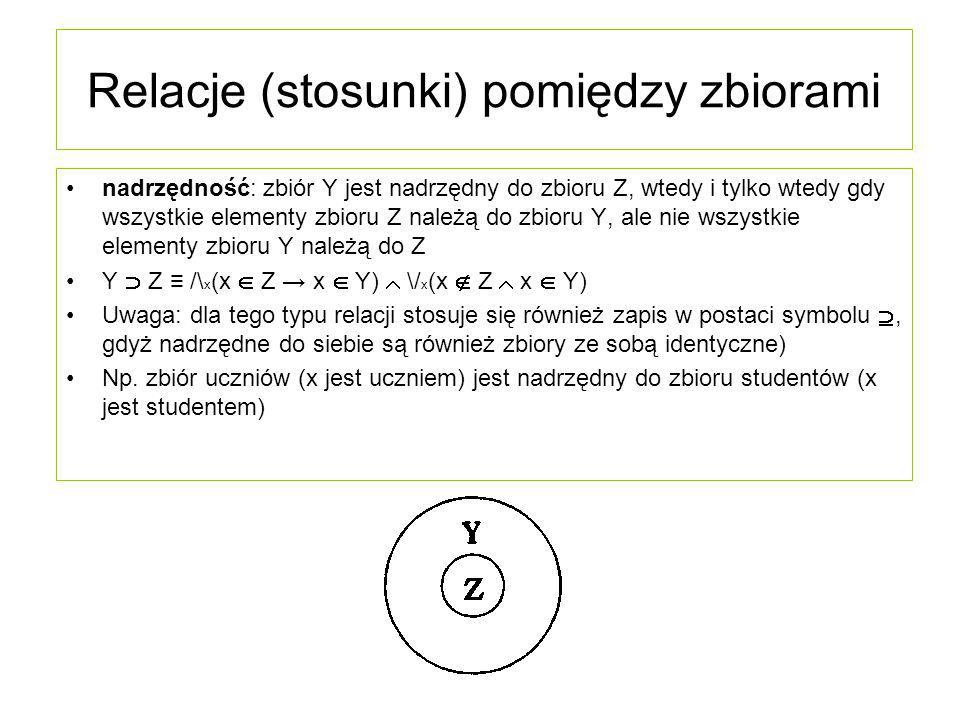 Relacje (stosunki) pomiędzy zbiorami krzyżowanie się: zbiór Z krzyżuje się ze zbiorem Y, wtedy i tylko wtedy gdy istnieją elementy które należą do Z i do Y, istnieją elementy które należą do Z ale nie należą do Y, i istnieją elementy które należą do Y ale nie należą do Z Z krzyżuje się z Y ≡ [\/ x (x  Z  x  Y)  \/ x (x  Z  x  Y)  \/ x (x  Z  x  Y)] Np.