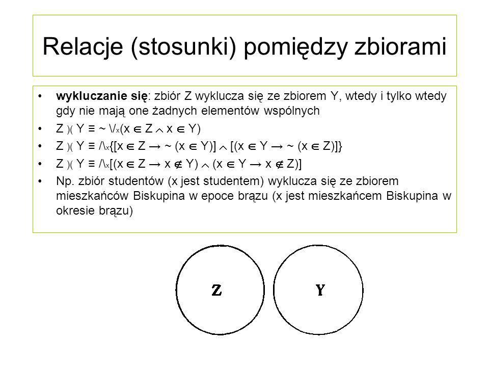Relacje (stosunki) pomiędzy zbiorami wykluczanie się: zbiór Z wyklucza się ze zbiorem Y, wtedy i tylko wtedy gdy nie mają one żadnych elementów wspóln