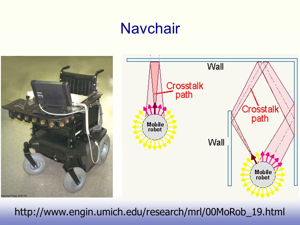 Navchair http://www.engin.umich.edu/research/mrl/00MoRob_19.html