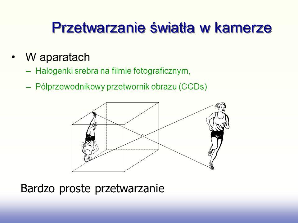 Przetwarzanie światła w kamerze Bardzo proste przetwarzanie W aparatach –Halogenki srebra na filmie fotograficznym, –Półprzewodnikowy przetwornik obrazu (CCDs)