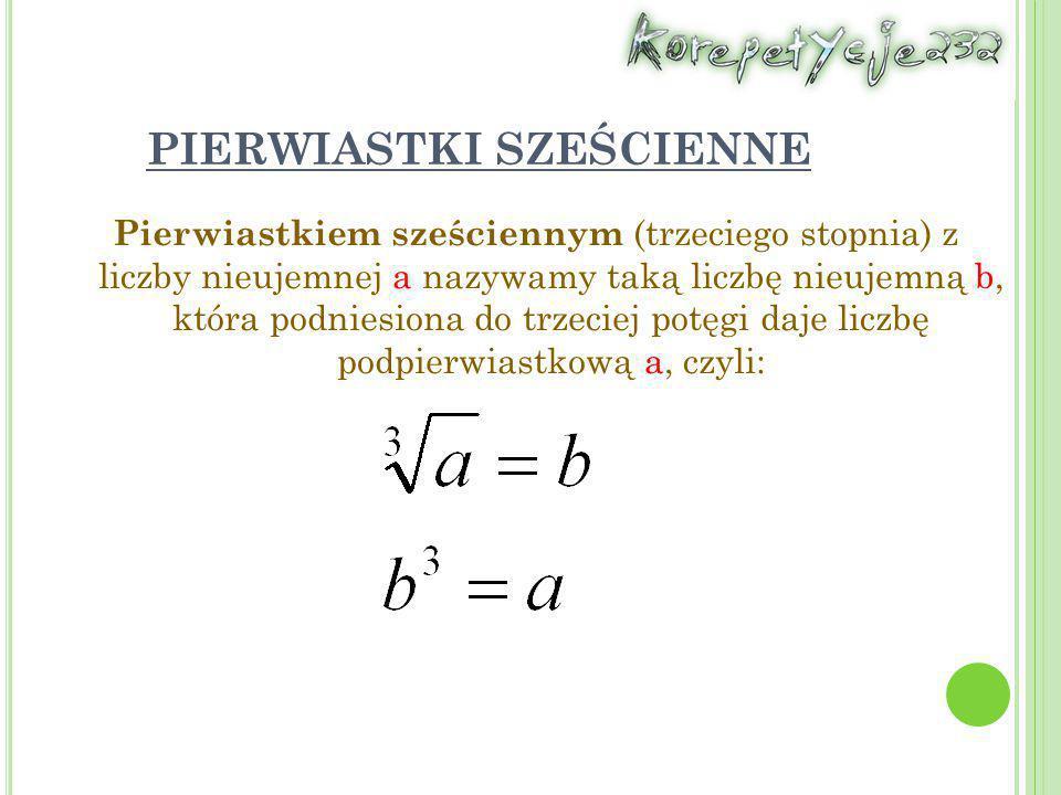 PIERWIASTKI SZEŚCIENNE Pierwiastkiem sześciennym (trzeciego stopnia) z liczby nieujemnej a nazywamy taką liczbę nieujemną b, która podniesiona do trze