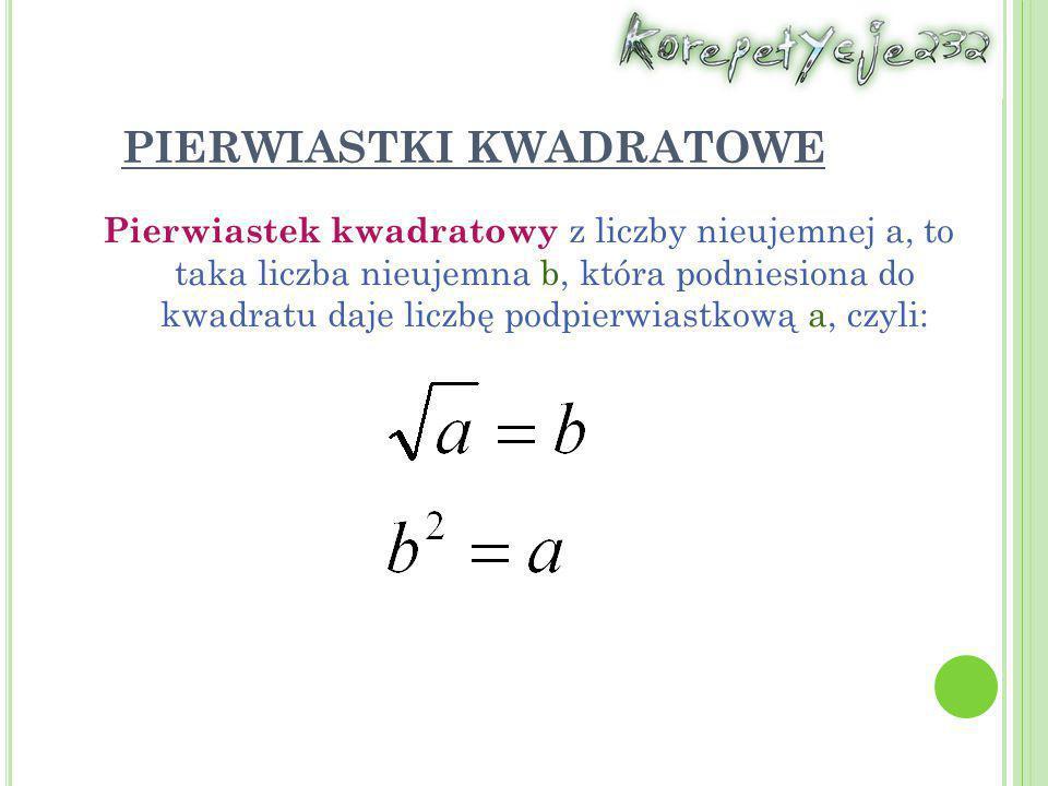 PIERWIASTKI KWADRATOWE Pierwiastek kwadratowy z liczby nieujemnej a, to taka liczba nieujemna b, która podniesiona do kwadratu daje liczbę podpierwias
