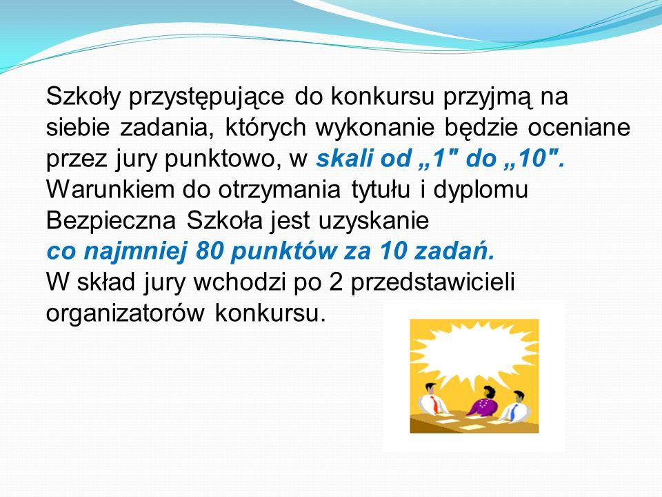 Zadanie 9 Przeprowadzenie konwersatoriów na temat: Przestrzeganie prawa to obowiązek każdego, także ucznia...