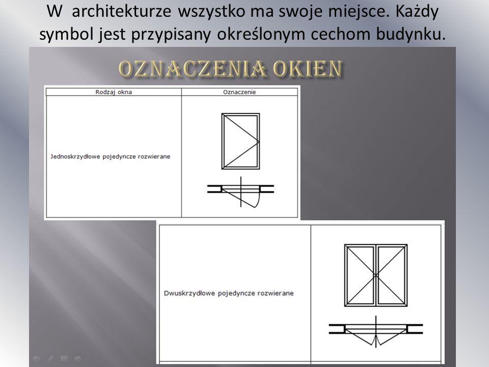 W architekturze wszystko ma swoje miejsce. Każdy symbol jest przypisany określonym cechom budynku.
