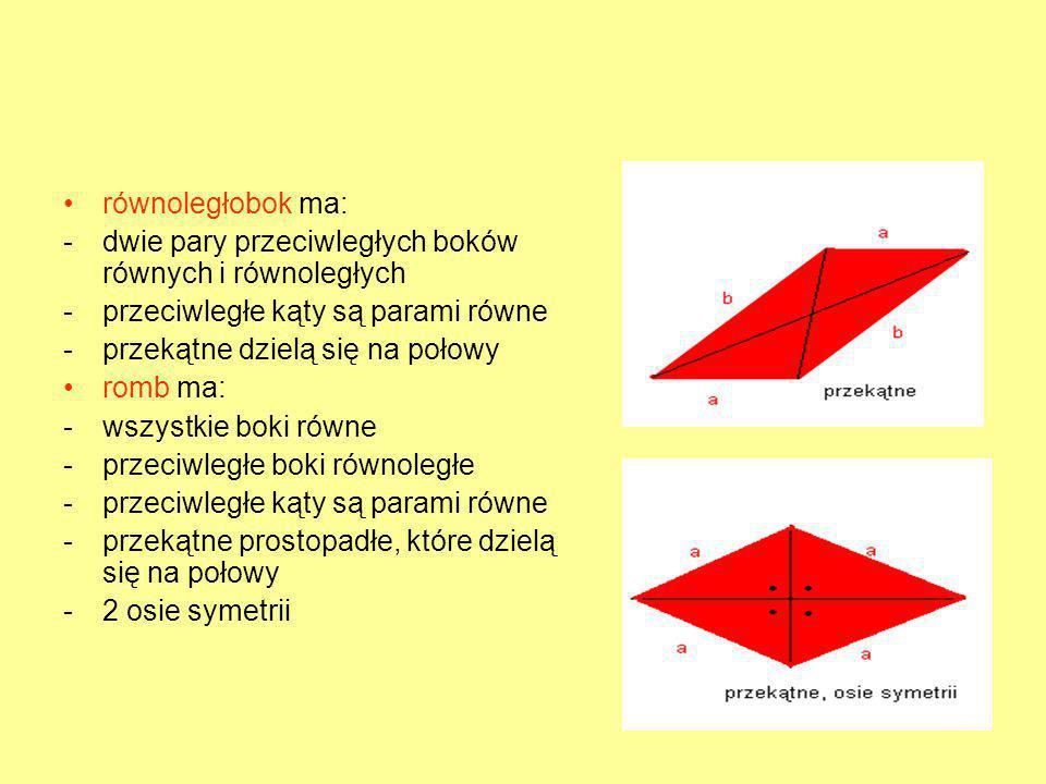 równoległobok ma: -dwie pary przeciwległych boków równych i równoległych -przeciwległe kąty są parami równe -przekątne dzielą się na połowy romb ma: -