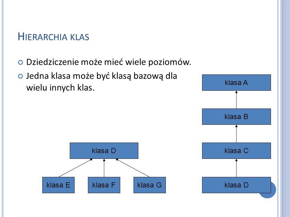 H IERARCHIA KLAS Dziedziczenie może mieć wiele poziomów. Jedna klasa może być klasą bazową dla wielu innych klas. klasa A klasa B klasa C klasa Dklasa