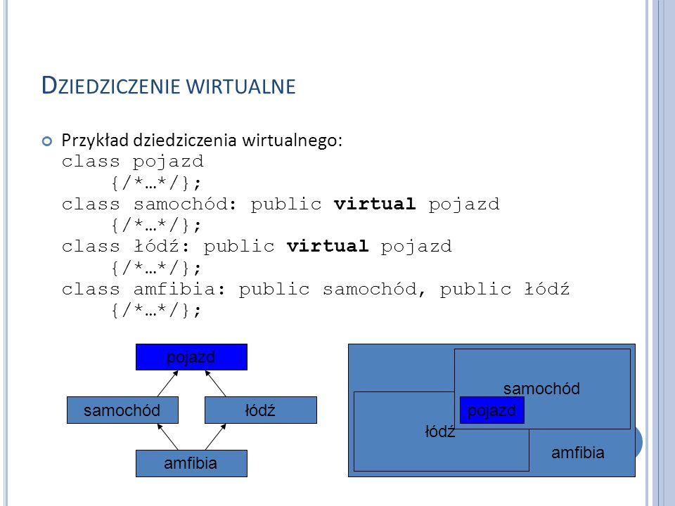 D ZIEDZICZENIE WIRTUALNE Przykład dziedziczenia wirtualnego: class pojazd {/*…*/}; class samochód: public virtual pojazd {/*…*/}; class łódź: public v