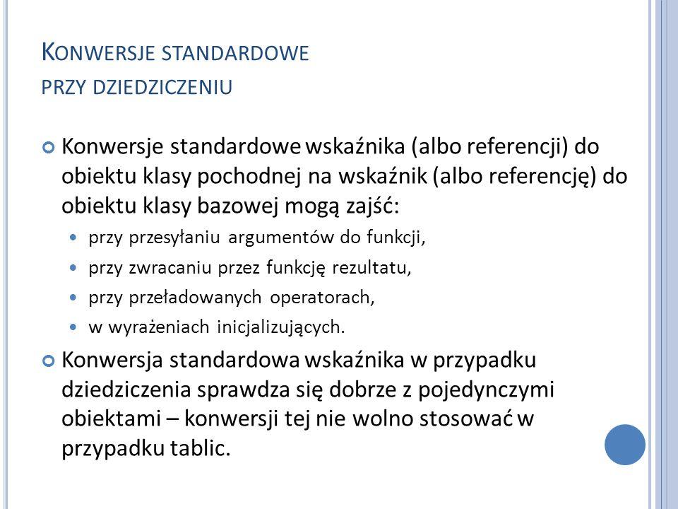 K ONWERSJE STANDARDOWE PRZY DZIEDZICZENIU Konwersje standardowe wskaźnika (albo referencji) do obiektu klasy pochodnej na wskaźnik (albo referencję) d