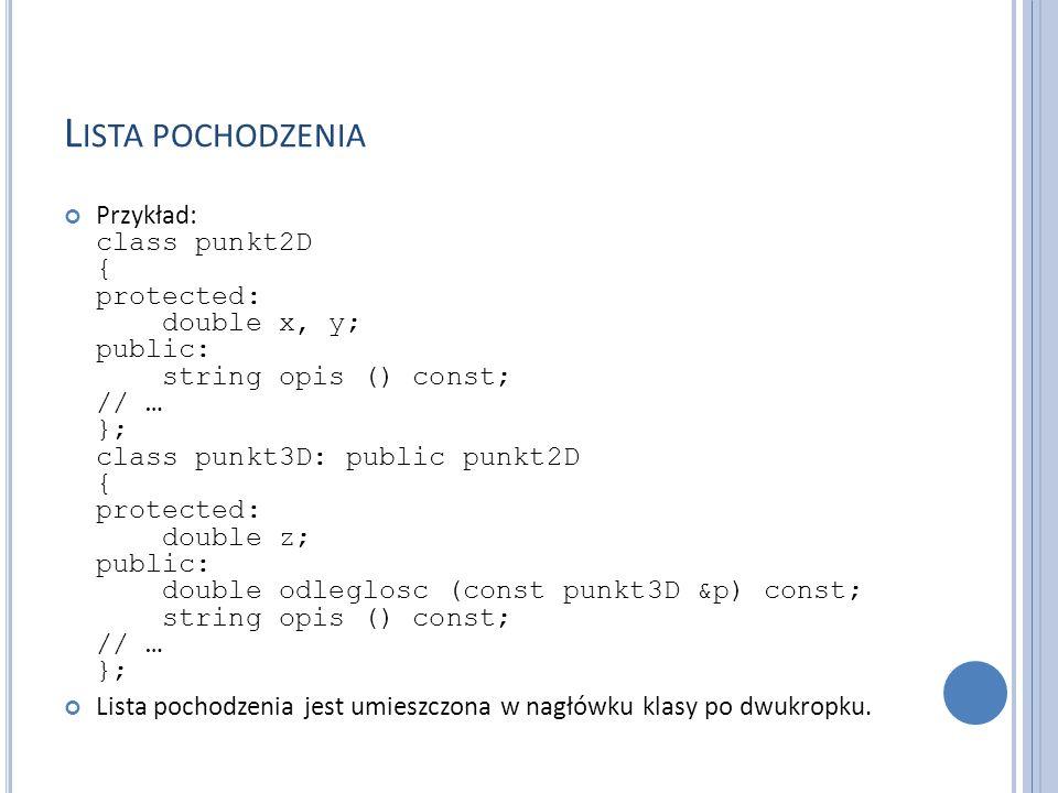 L ISTA POCHODZENIA Przykład: class punkt2D { protected: double x, y; public: string opis () const; // … }; class punkt3D: public punkt2D { protected: