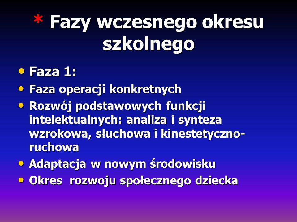 * Fazy wczesnego okresu szkolnego Faza 1: Faza 1: Faza operacji konkretnych Faza operacji konkretnych Rozwój podstawowych funkcji intelektualnych: ana