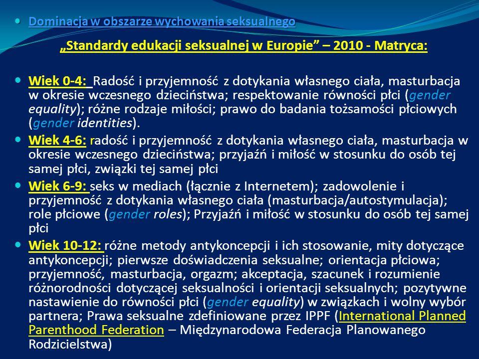 """Dominacja w obszarze wychowania seksualnego Dominacja w obszarze wychowania seksualnego """"Standardy edukacji seksualnej w Europie"""" – 2010 - Matryca: Wi"""