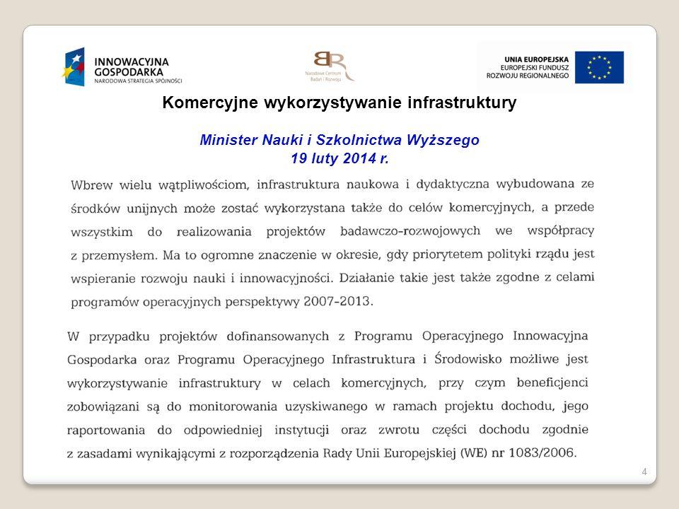 5 555 Komercyjne wykorzystywanie infrastruktury Minister Nauki i Szkolnictwa Wyższego 21 marca 2014 r.