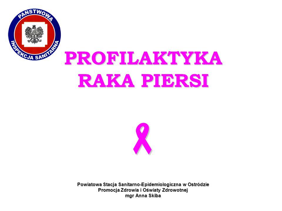 PROFILAKTYKA RAKA PIERSI  Powiatowa Stacja Sanitarno-Epidemiologiczna w Ostródzie Promocja Zdrowia i Oświaty Zdrowotnej mgr Anna Skiba