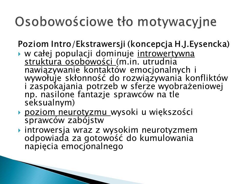 Poziom Intro/Ekstrawersji (koncepcja H.J.Eysencka)  w całej populacji dominuje introwertywna struktura osobowości (m.in. utrudnia nawiązywanie kontak