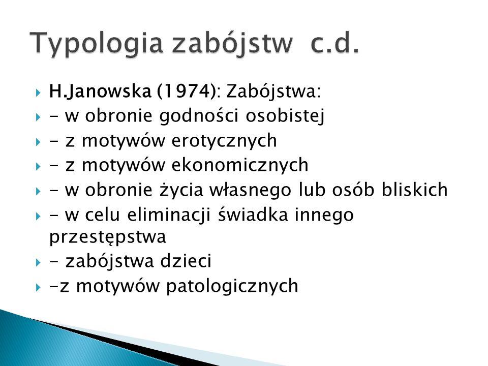  H.Janowska (1974): Zabójstwa:  - w obronie godności osobistej  - z motywów erotycznych  - z motywów ekonomicznych  - w obronie życia własnego lub osób bliskich  - w celu eliminacji świadka innego przestępstwa  - zabójstwa dzieci  -z motywów patologicznych