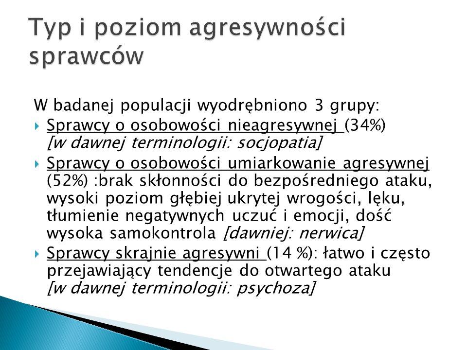 W badanej populacji wyodrębniono 3 grupy:  Sprawcy o osobowości nieagresywnej (34%) [w dawnej terminologii: socjopatia]  Sprawcy o osobowości umiark