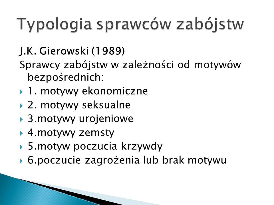 J.K. Gierowski (1989) Sprawcy zabójstw w zależności od motywów bezpośrednich:  1. motywy ekonomiczne  2. motywy seksualne  3.motywy urojeniowe  4.