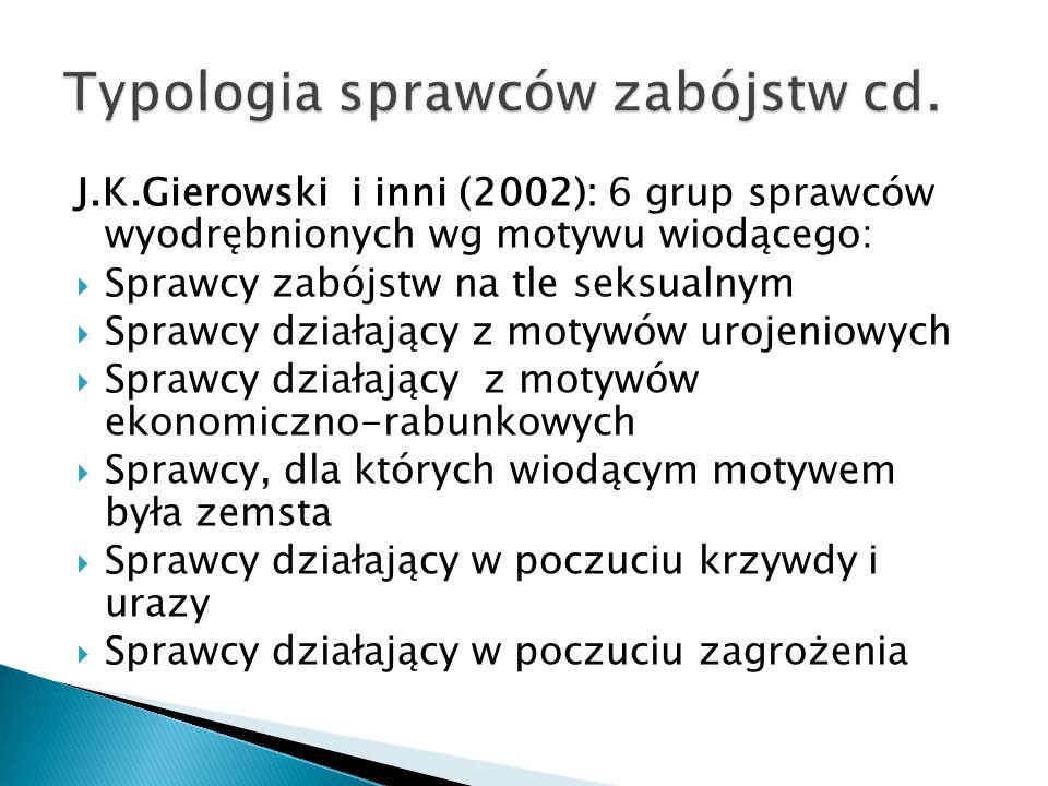 J.K.Gierowski i inni (2002): 6 grup sprawców wyodrębnionych wg motywu wiodącego:  Sprawcy zabójstw na tle seksualnym  Sprawcy działający z motywów urojeniowych  Sprawcy działający z motywów ekonomiczno-rabunkowych  Sprawcy, dla których wiodącym motywem była zemsta  Sprawcy działający w poczuciu krzywdy i urazy  Sprawcy działający w poczuciu zagrożenia