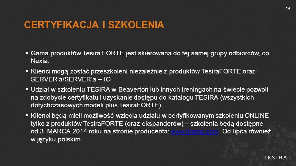 14  Gama produktów Tesira FORTE jest skierowana do tej samej grupy odbiorców, co Nexia.