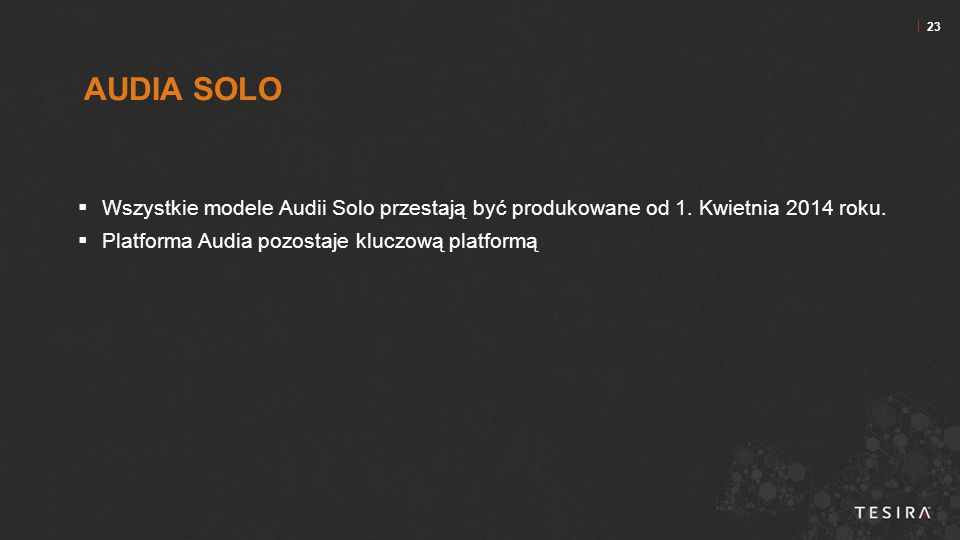 23  Wszystkie modele Audii Solo przestają być produkowane od 1.