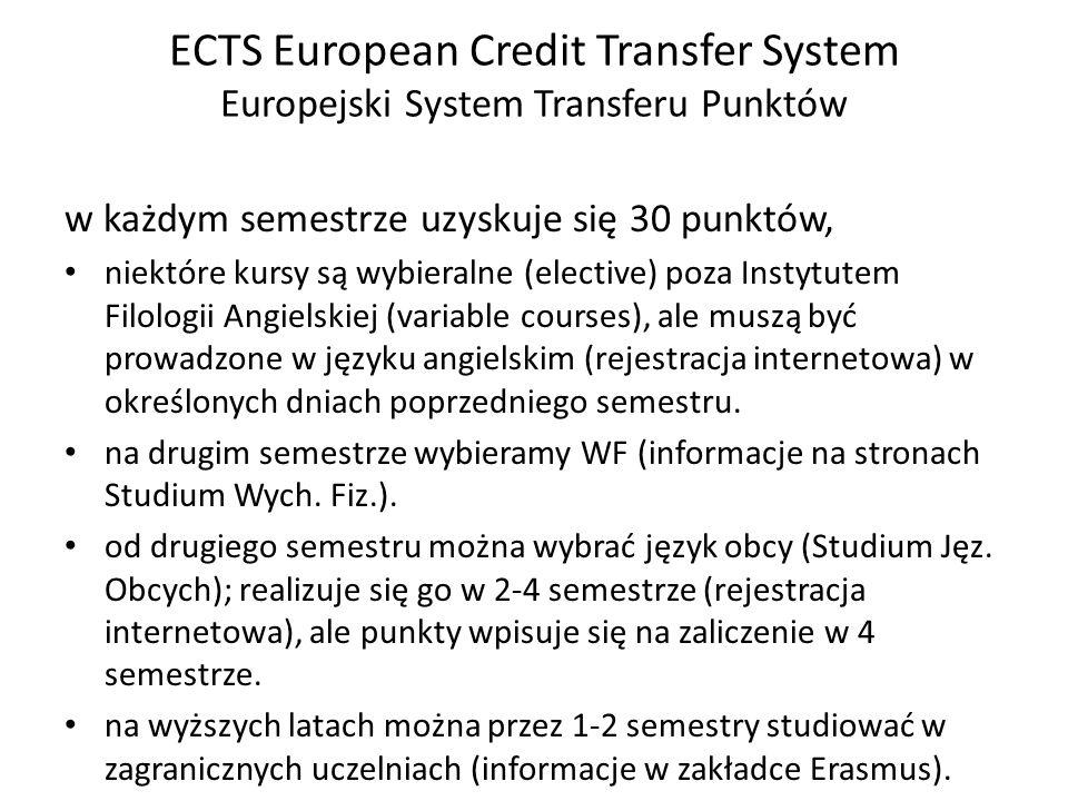 ECTS European Credit Transfer System Europejski System Transferu Punktów w każdym semestrze uzyskuje się 30 punktów, niektóre kursy są wybieralne (ele