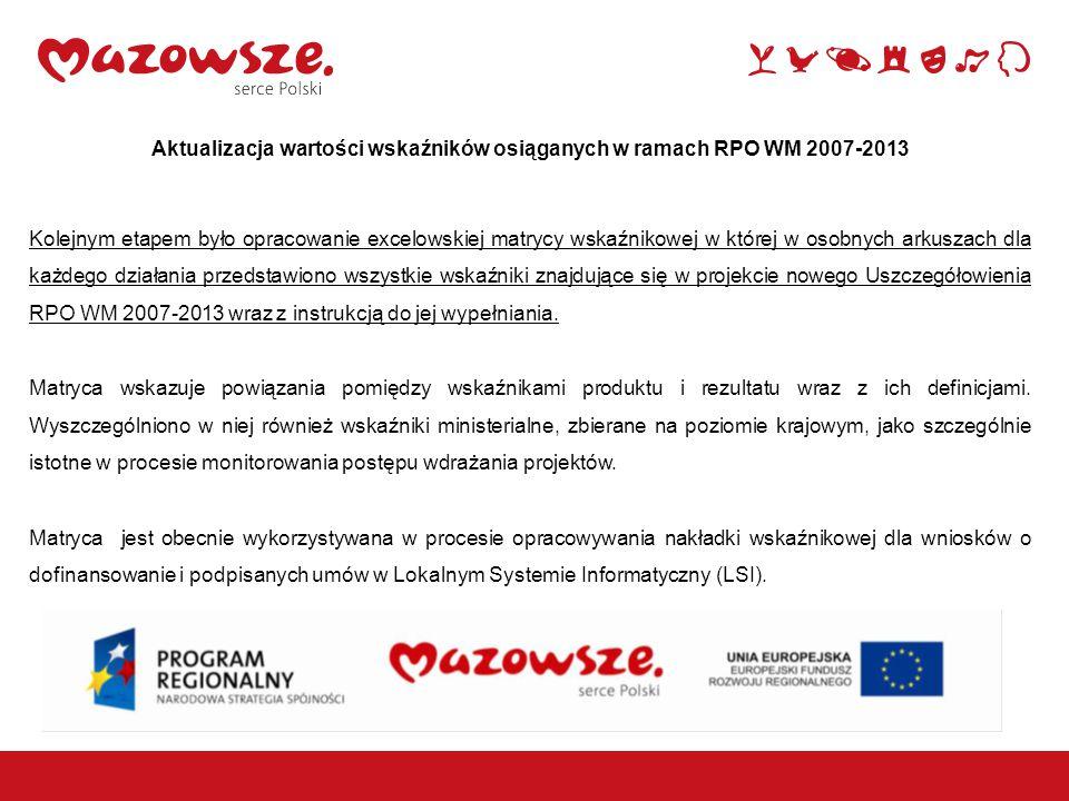 1 Audyt jakości danych wskaźnikowych w ramach RPO WM 2007-2013 Równocześnie IZ RPO WM opracowało audyt zgodności danych znajdujących się w Krajowym Systemie Informatyczny KSI SIMIK 07-13 i w umowach o dofinansowanie (Lokalnym Systemie Informatycznym).