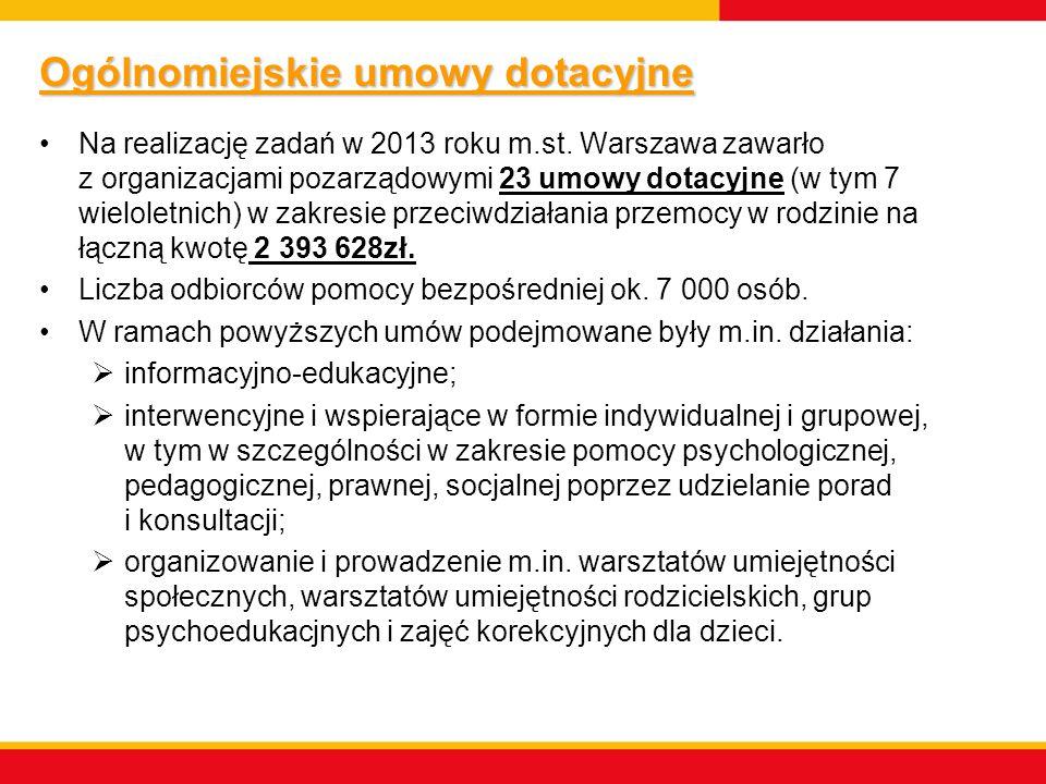 Działania wymienione przez Dzielnice m.st.Warszawy jako łączone z programami innego rodzaju.