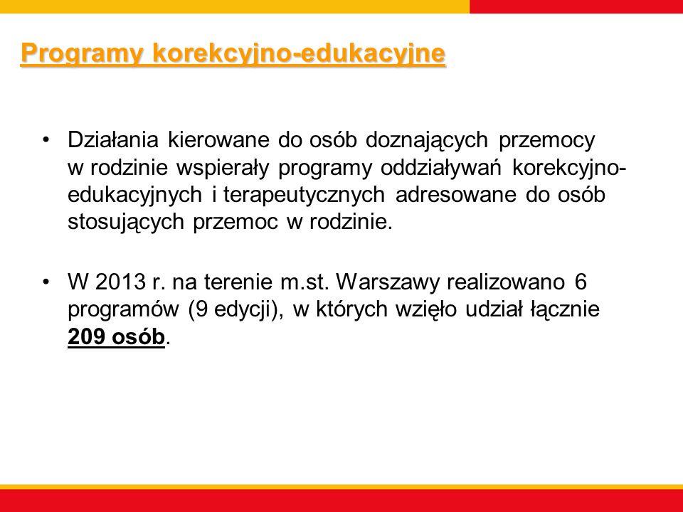 Programy edukacyjne dla dzieci i młodzieży Programy edukacyjne dla dzieci i młodzieży były realizowane przez 13 dzielnic m.st.