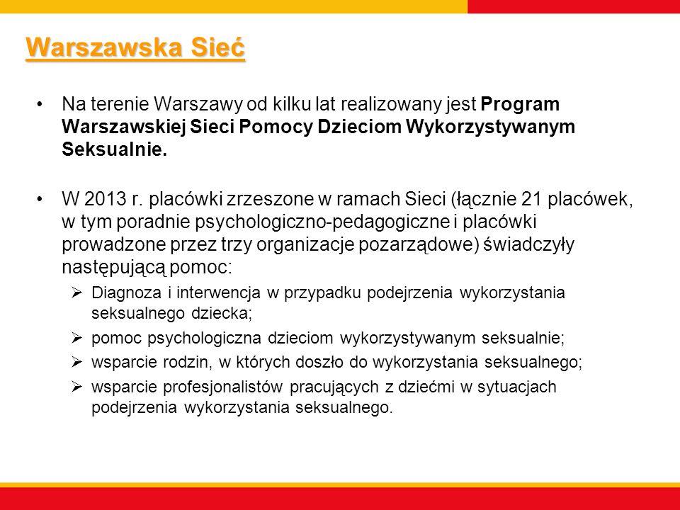 Programy profilaktyczne dla dorosłych były realizowane przez wszystkie Dzielnice m.st.