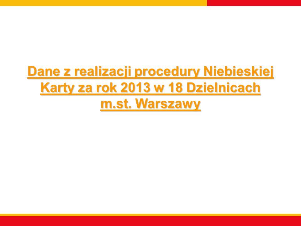 Dane z realizacji procedury Niebieskiej Karty za 2013 rok