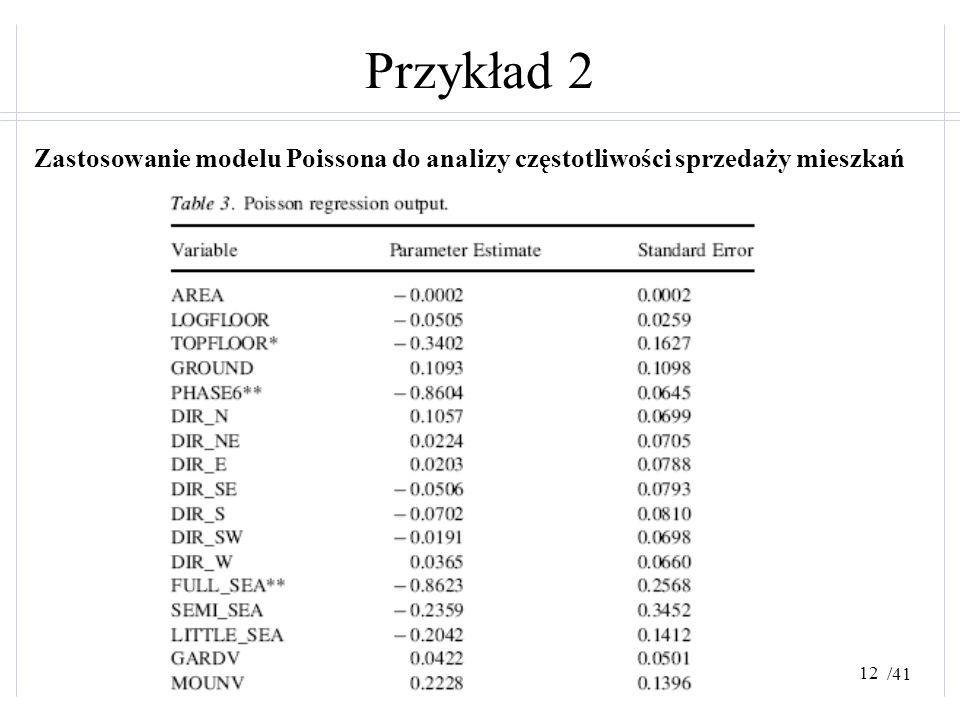/41 Przykład 2 Zastosowanie modelu Poissona do analizy częstotliwości sprzedaży mieszkań 12