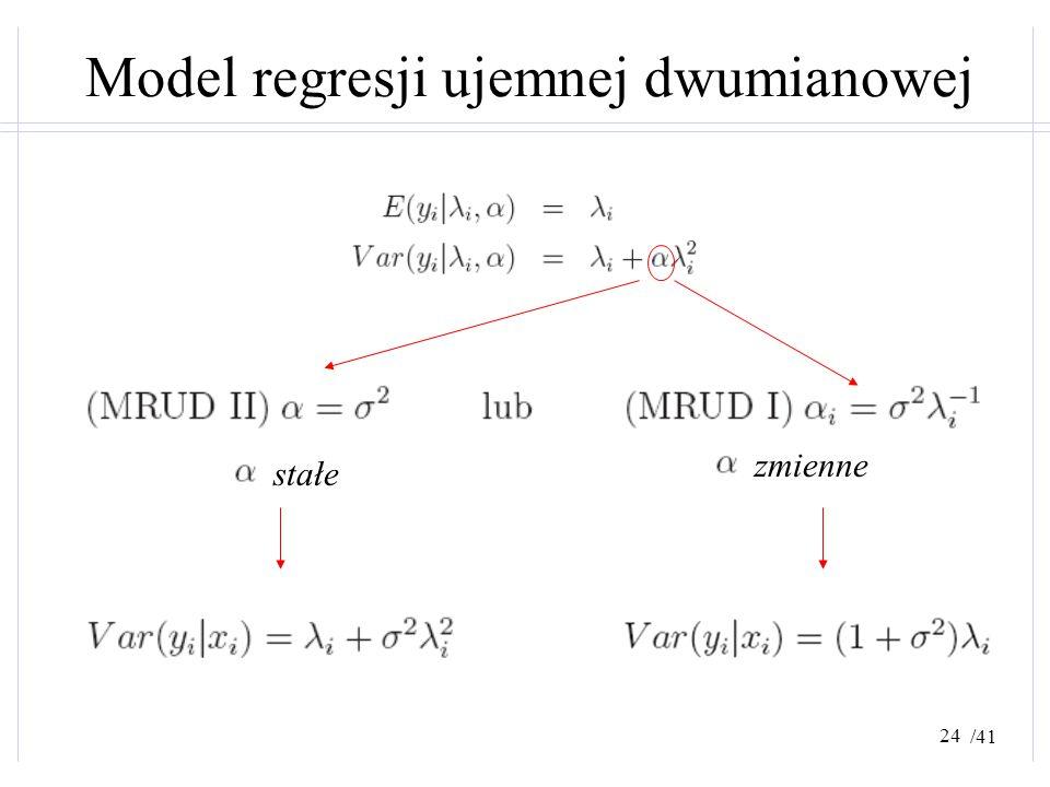 /41 Model regresji ujemnej dwumianowej stałe zmienne 24