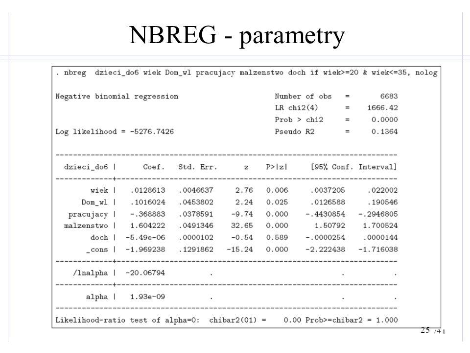/41 NBREG - parametry 25