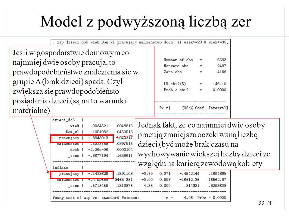 /41 Model z podwyższoną liczbą zer Jeśli w gospodarstwie domowym co najmniej dwie osoby pracują, to prawdopodobieństwo znalezienia się w grupie A (bra