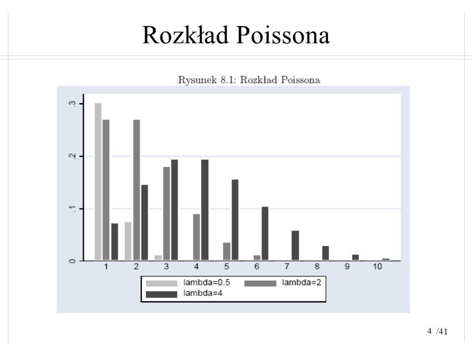 /41 Rozkład Poissona 4