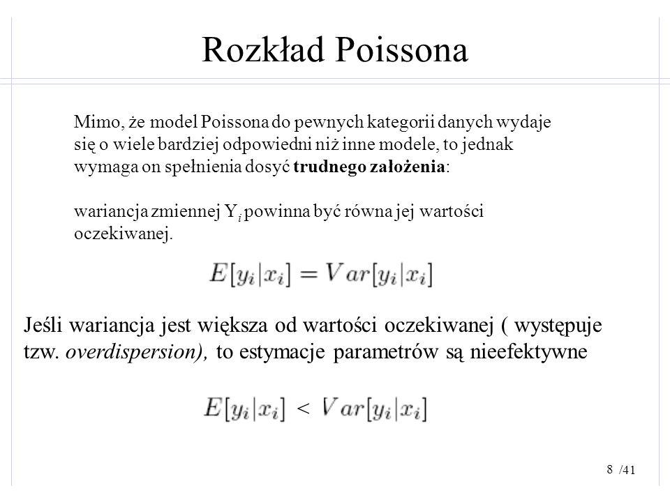/41 Rozkład Poissona Mimo, że model Poissona do pewnych kategorii danych wydaje się o wiele bardziej odpowiedni niż inne modele, to jednak wymaga on s