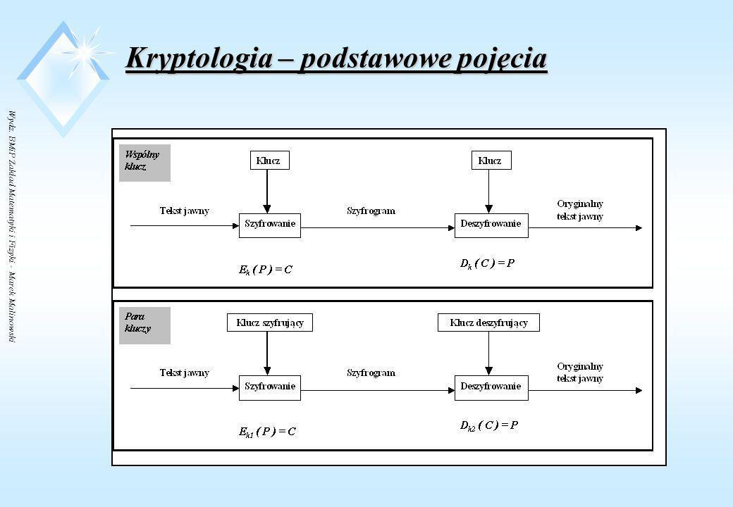 Wydz. BMiP Zakład Matematyki i Fizyki - Marek Malinowski Kryptologia – podstawowe pojęcia Dwie kategorie algorytmów kryptograficznych:  algorytm ogra