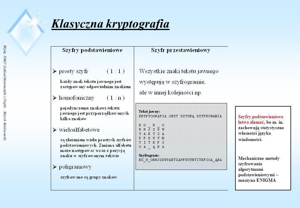 Wydz. BMiP Zakład Matematyki i Fizyki - Marek Malinowski Kryptografia – algorytmy komputerowe DES (Data Encryption Standard)- algorytm symetryczny RSA