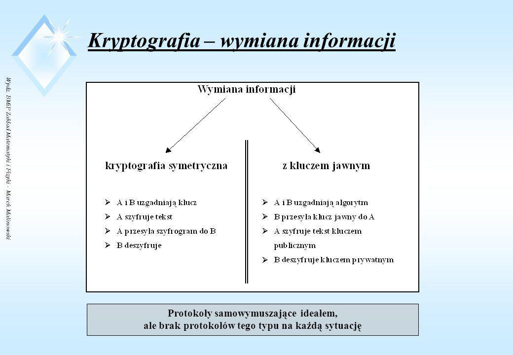Wydz. BMiP Zakład Matematyki i Fizyki - Marek Malinowski Kryptografia – kategorie protokołów Protokół arbitrażowy dowód (po fakcie) Protokół rozjemczy