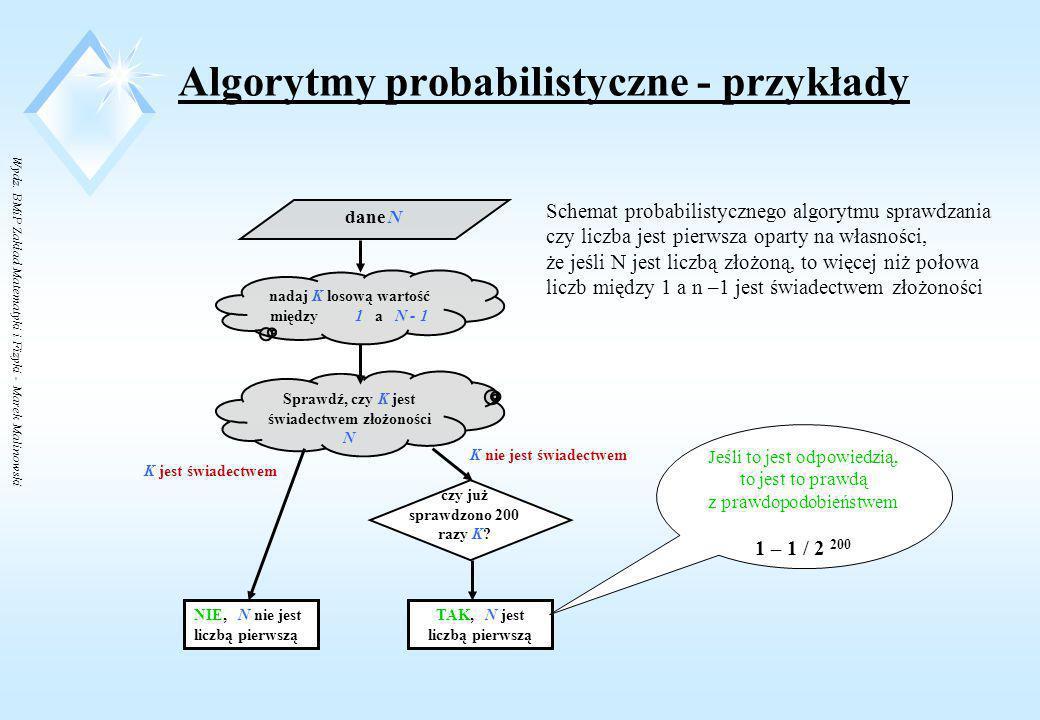 Wydz. BMiP Zakład Matematyki i Fizyki - Marek Malinowski Algorytmy probabilistyczne Wybrane rezultaty badań w dziedzinie teorii liczb:  szacowanie il