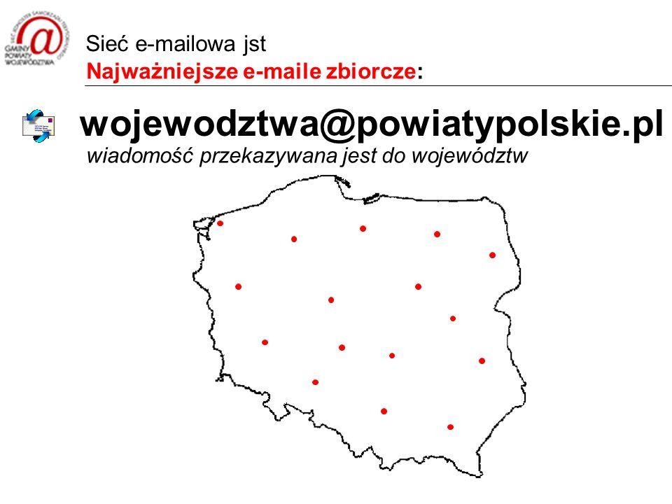 Najważniejsze e-maile zbiorcze: wiadomość przekazywana jest do województw wojewodztwa@powiatypolskie.pl Sieć e-mailowa jst